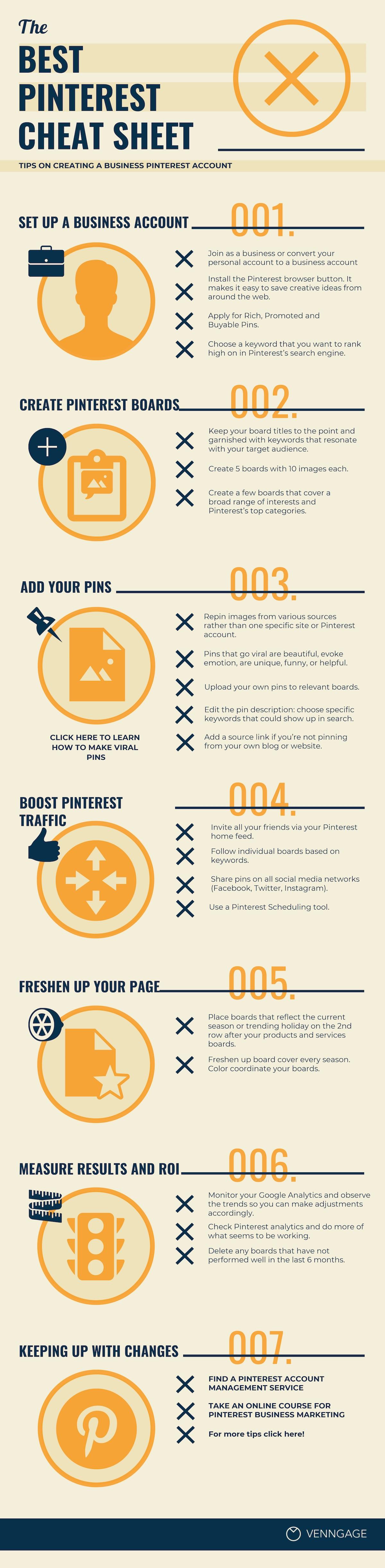The Best Pinterest Cheat Sheet Infographic Idea2