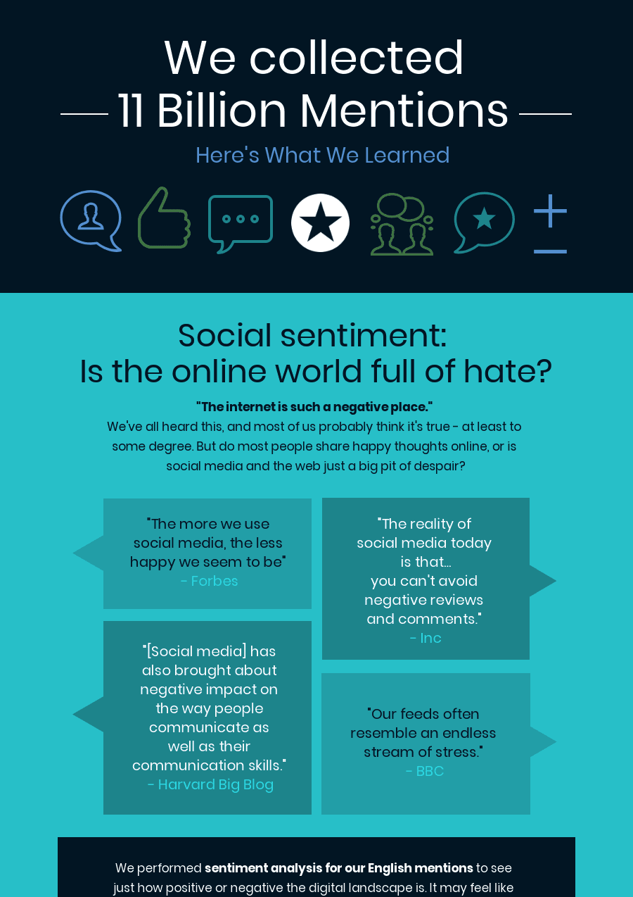 We Collected 11 Million Social Media Mentions Infographic Idea2