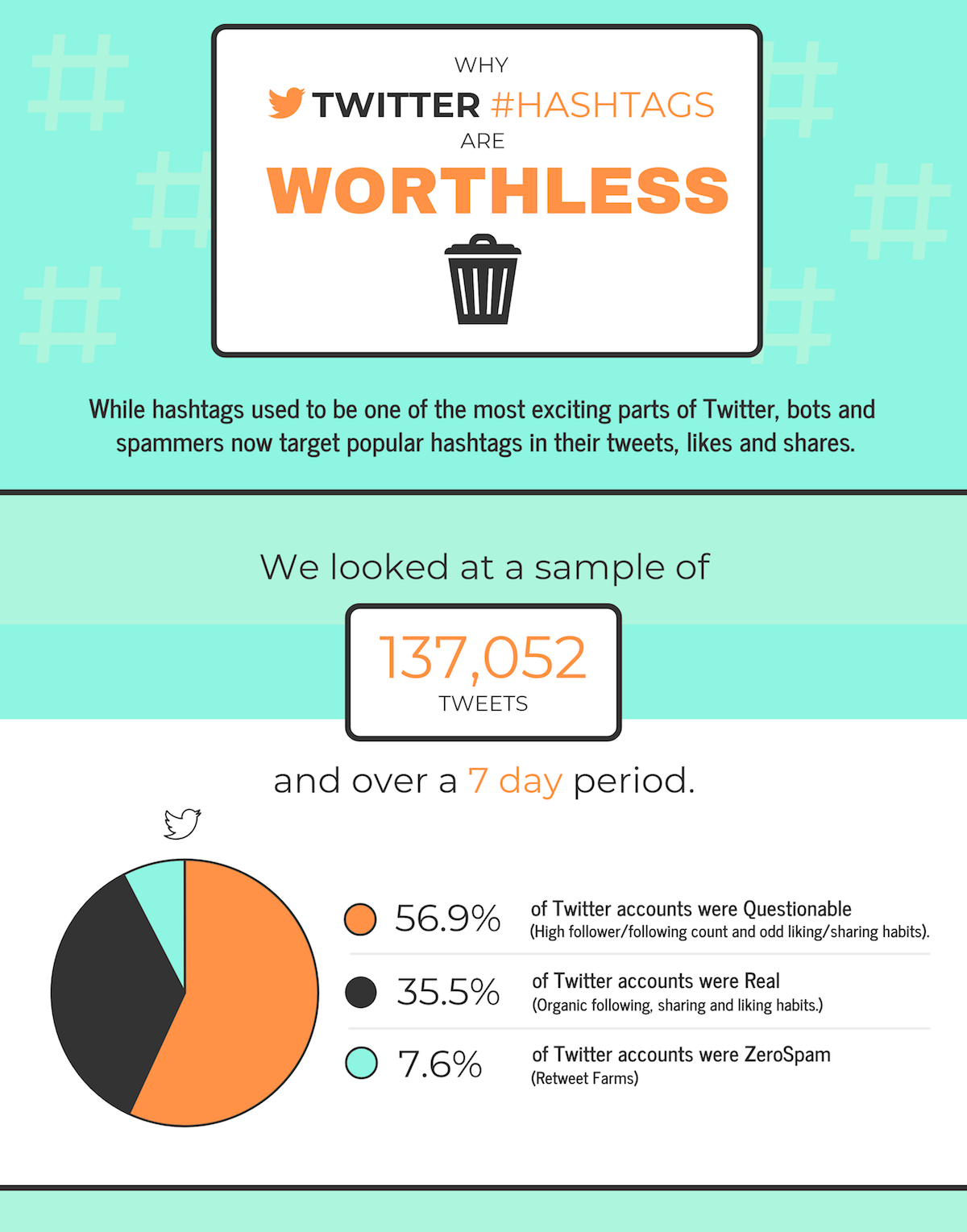 Why Twitter Hashtags Are Worthless Social Media Infographic12