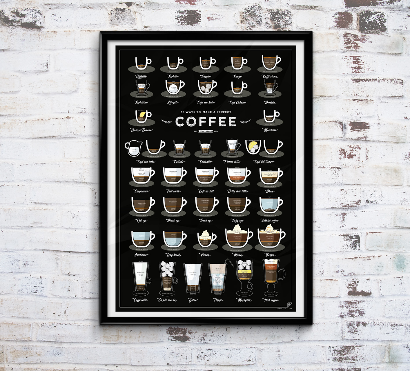 38 Ways To Make The Perfect Cup Of Coffee Poster4