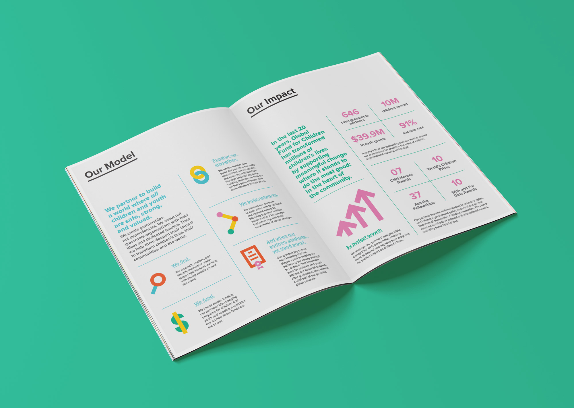 13+ Annual Report Design Examples & Ideas - Daily Design Inspiration ...