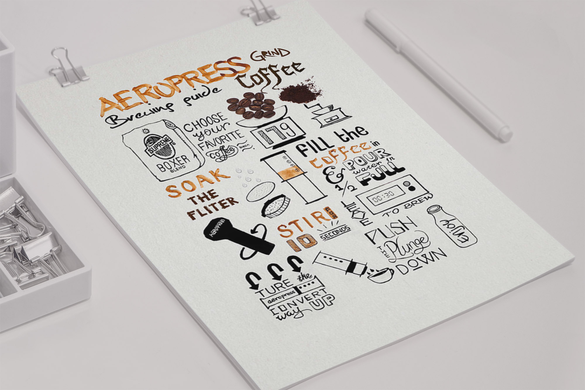 Handrawn Aeropress Coffee Poster Example2