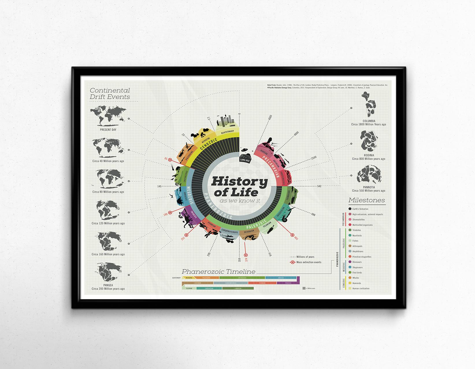 15  timeline infographic design examples  u0026 ideas