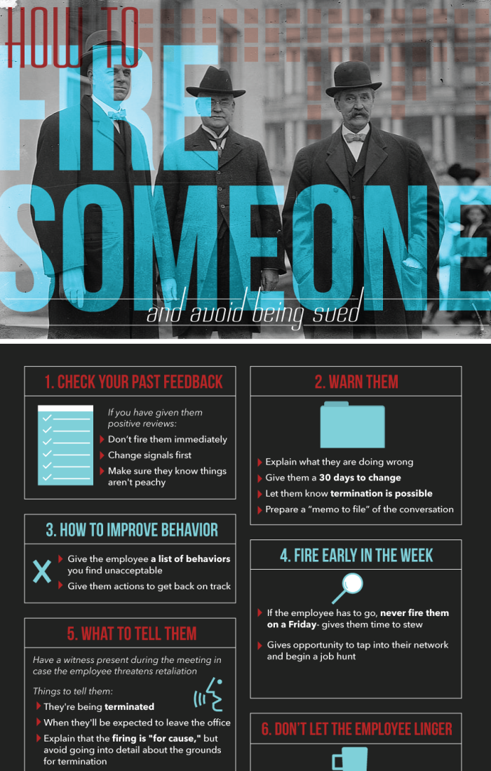 How to Fire Someone Process Infographic Examples