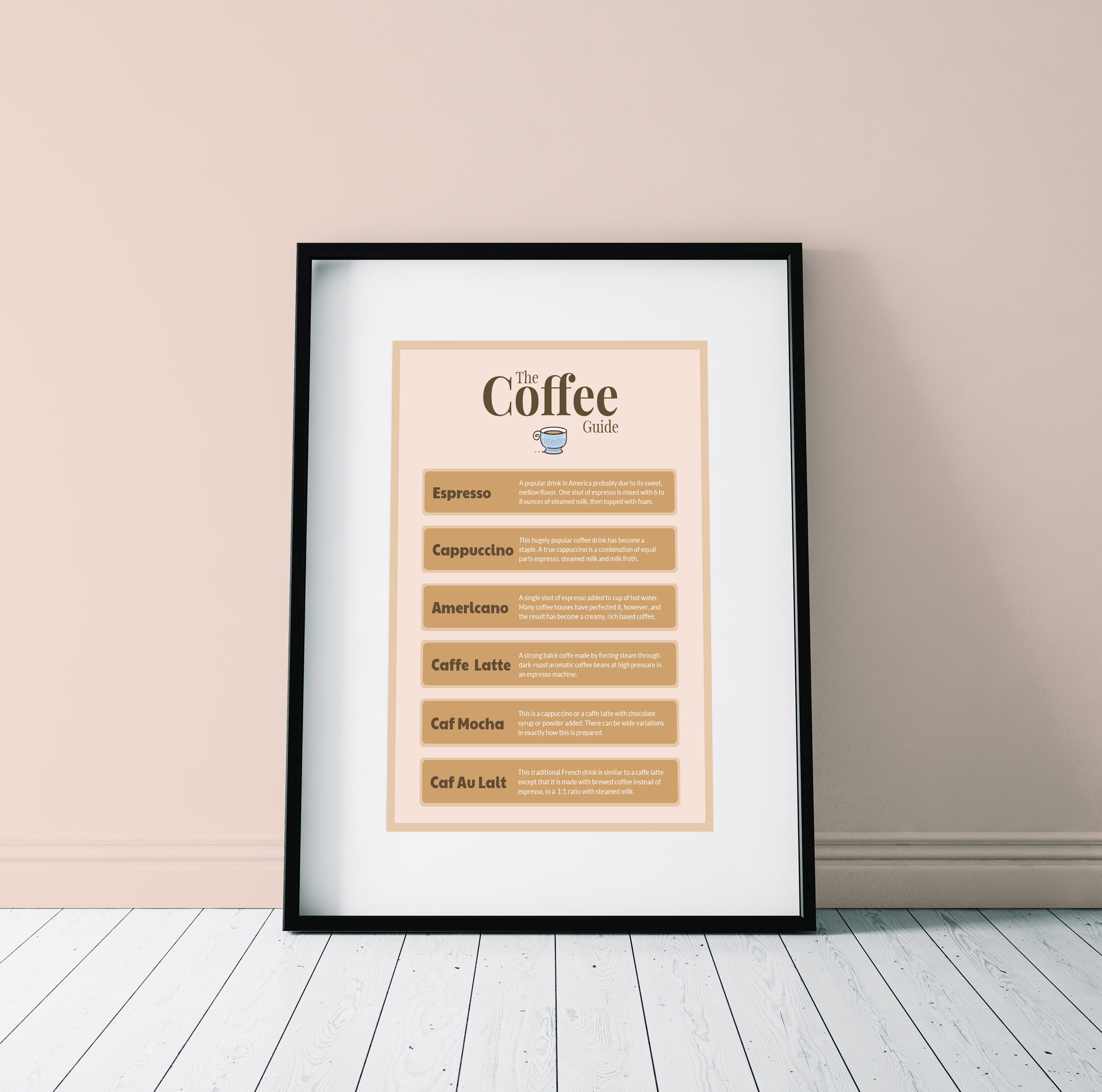 simple coffee explanation poster template 2 1000 infographics