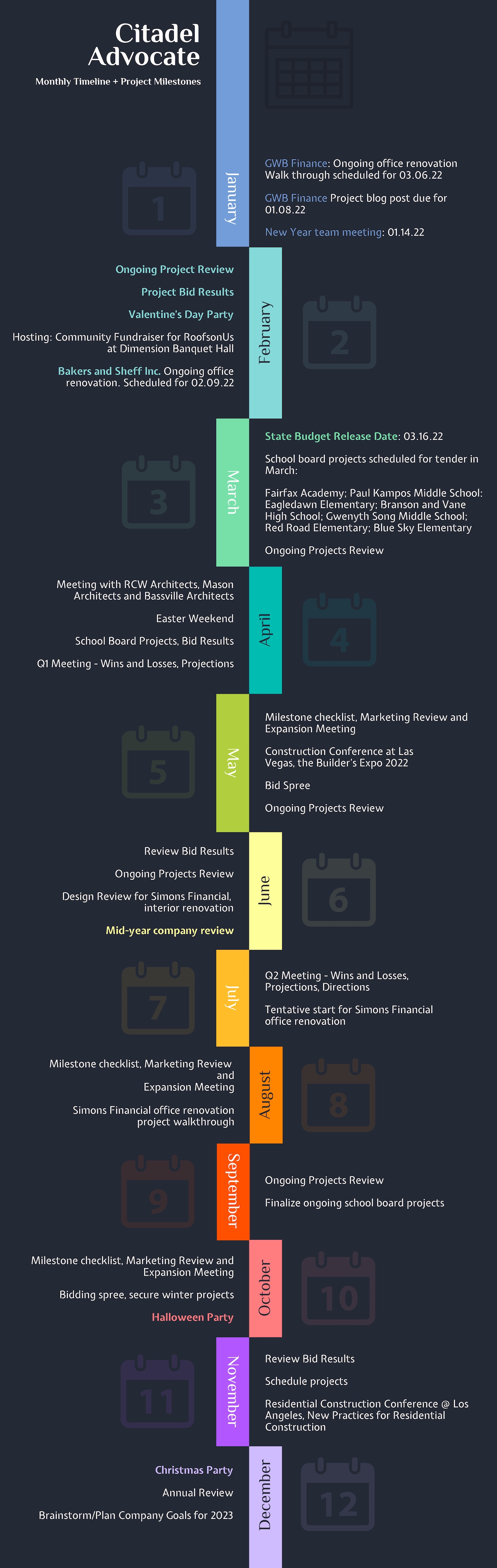 15+ Timeline Infographic Design Examples & Ideas - Daily ...