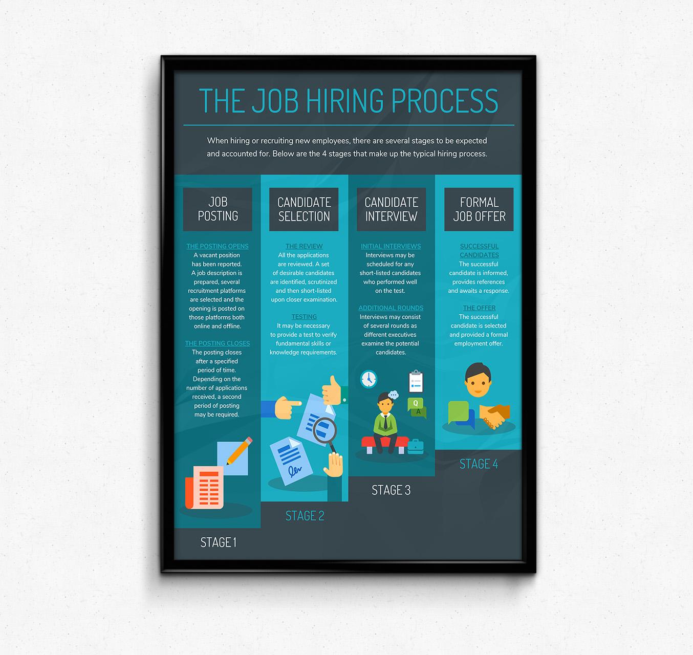 simple job hiring process infographic example