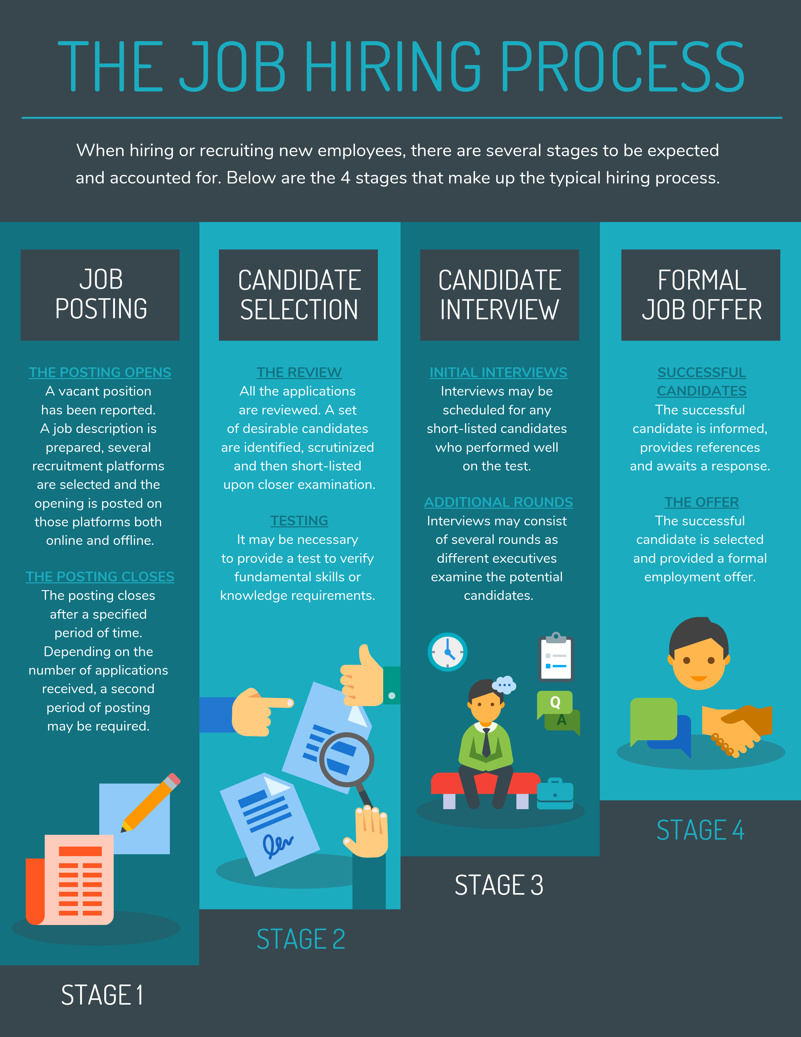 Simple Job Hiring Process Infographic Example - Venngage ...