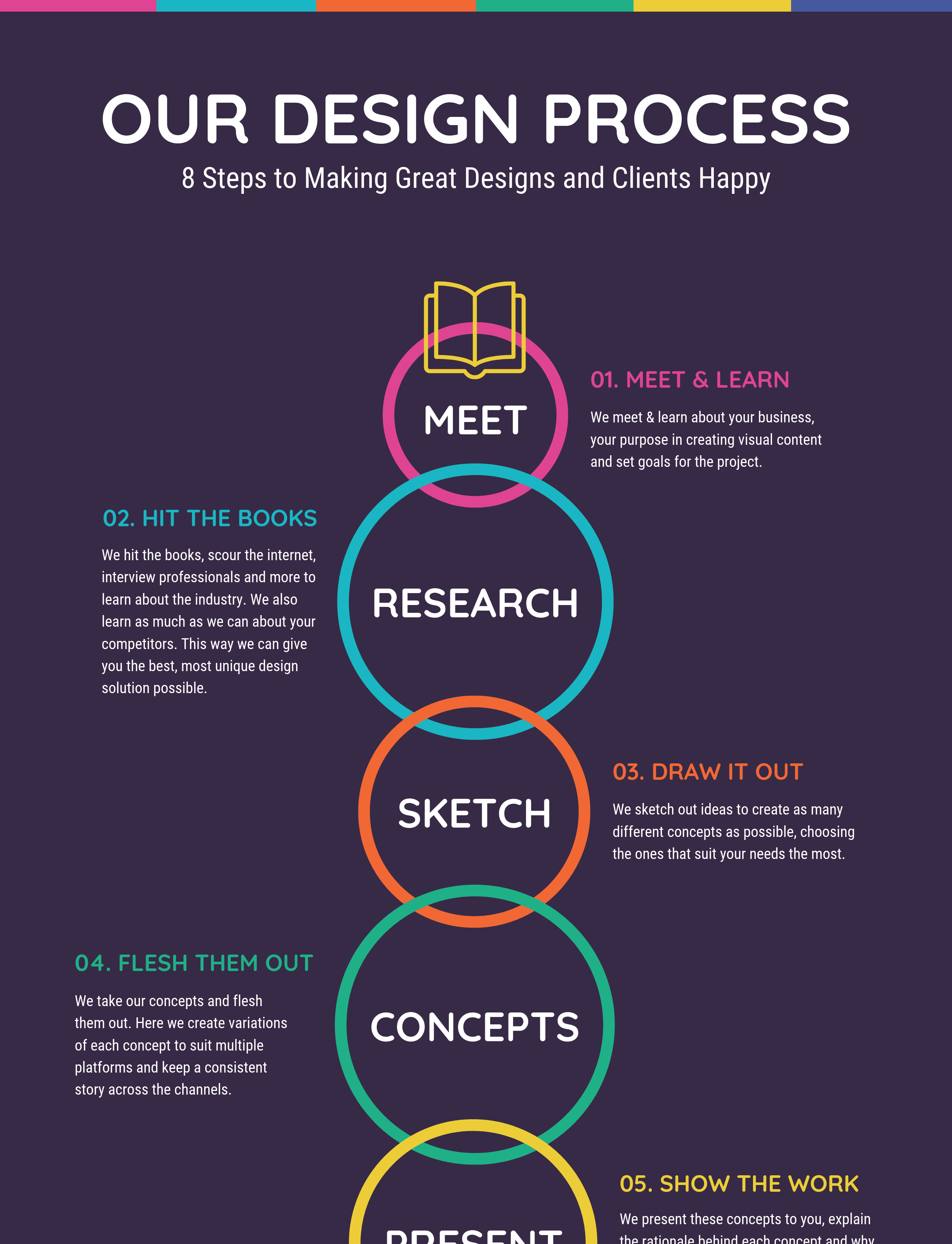 Vibrant Our Design Process Infographic Template