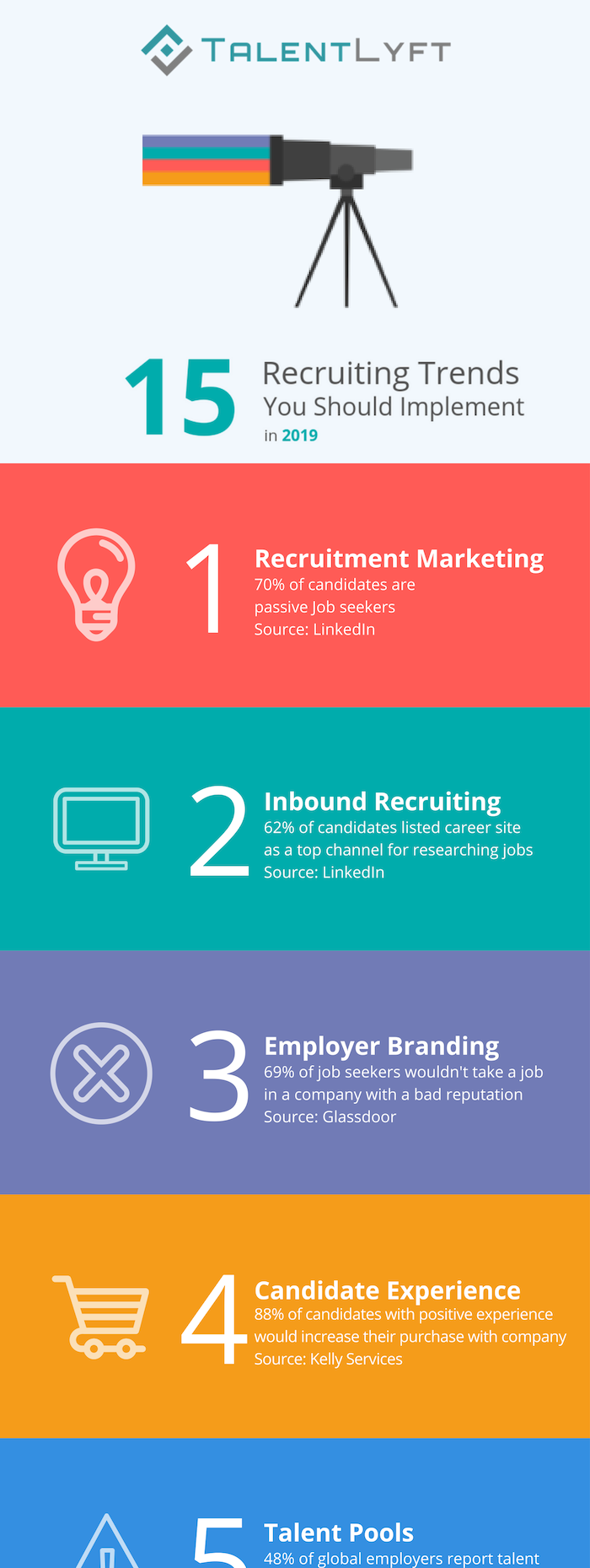 15 Recruiting Trends in 2019