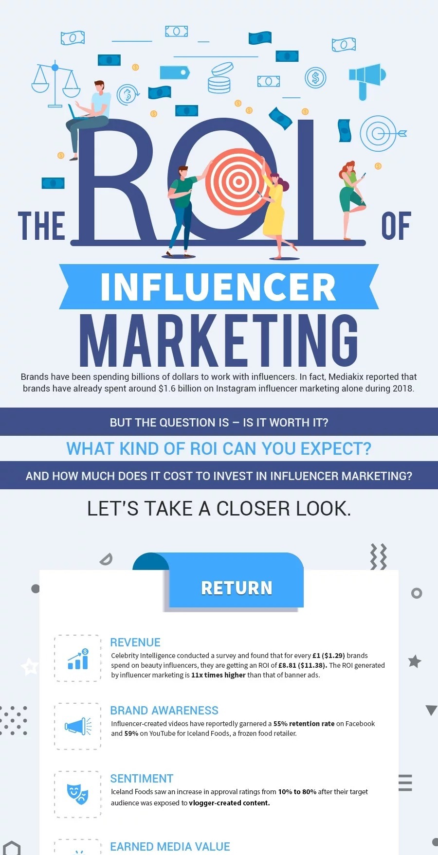 The-ROI-of-Influencer-Marketing-Infographic